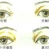 幾種好看的雙眼皮類型,你適合哪種呢?